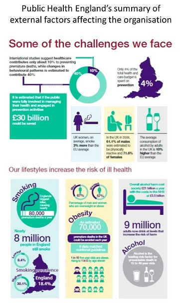 PHE annual report