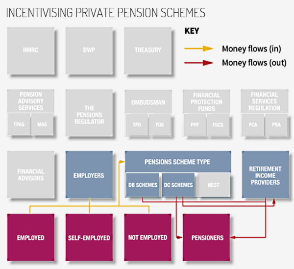 Pensions Landscape website