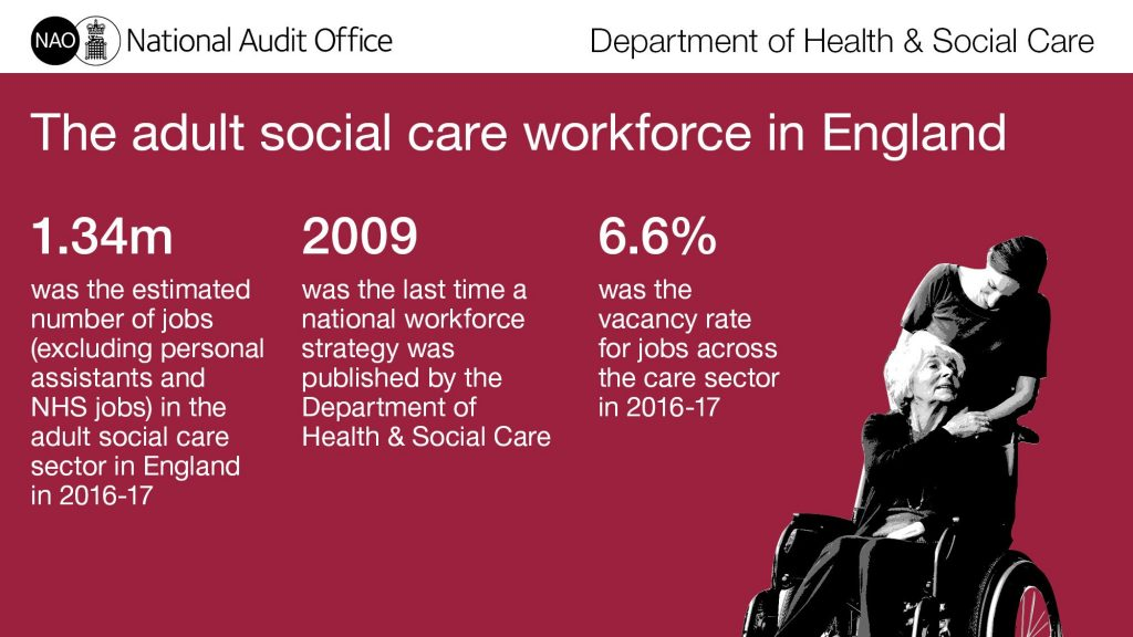 3 key facts adult social care workforce in England