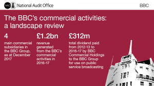 3 Key Facts -The BBC's commercial activities a landscape review Social Media