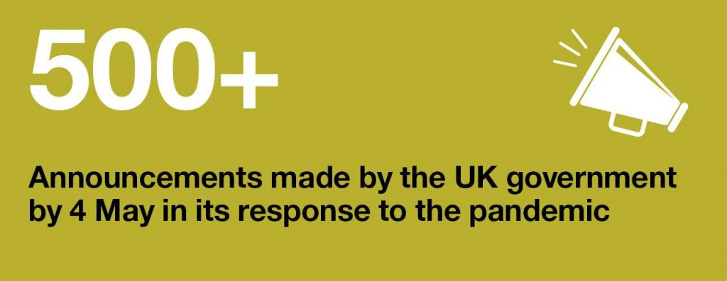 Infographic: 500+ announcements made by the UK government by 4 May in its response to the pandemic