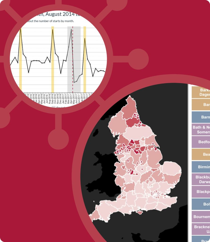 Link to our data visualisations