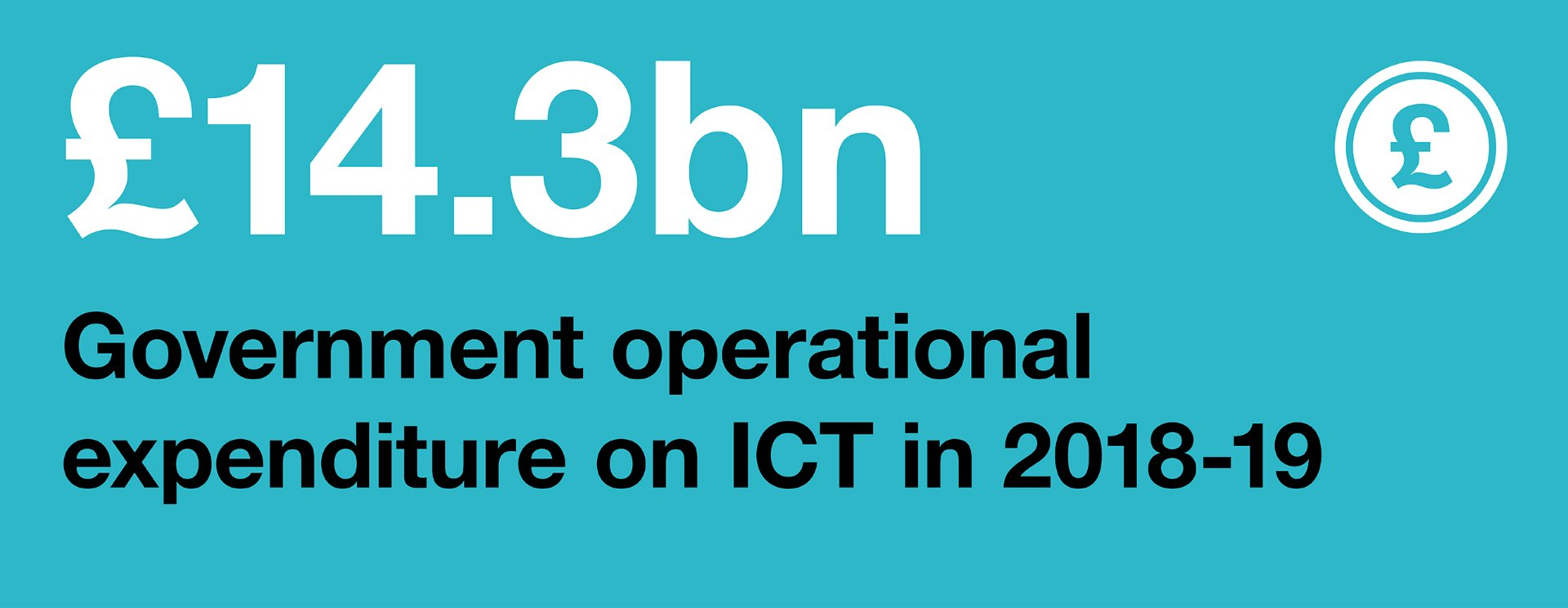 Infographic: £14.3 billion: government operational expenditure on ICT in 2018-19