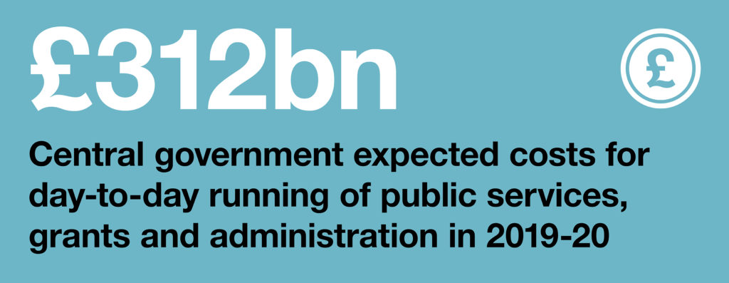 Infographic: £312 billion: central government expected costs for day-to-day running of public services, grants and administration in 2019-20
